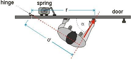 Wonders Of Science Chapter 10 Simple Machine