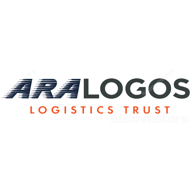ARA LOGOS LOGISTICS TRUST (K2LU.SI)