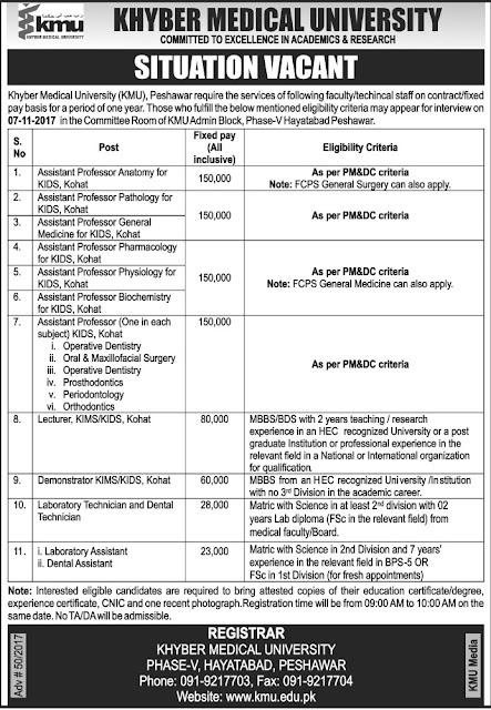 KMU Jobs Khyber Medical University Jobs 2017
