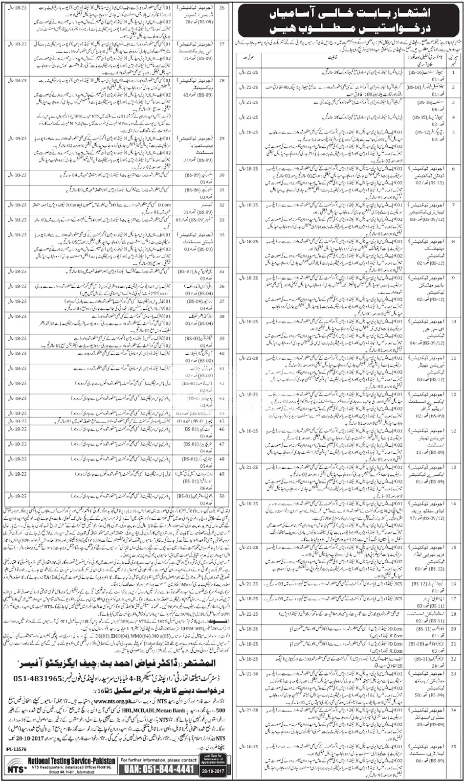 Jobs in Punjab District Health Authority Rawalpindi