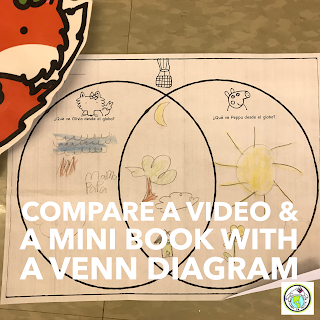 Use a Venn diagram to compare a video and a minibook in Spanish class