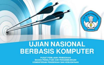 Prediksi Soal UNBK Bahasa Indonesia Kelas 9 Tahun 2019