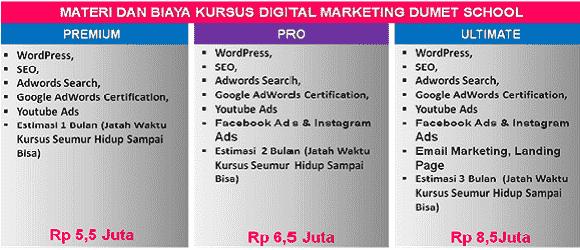 Biaya Kursus Internet Marketing DUMET School Jakarta Depok