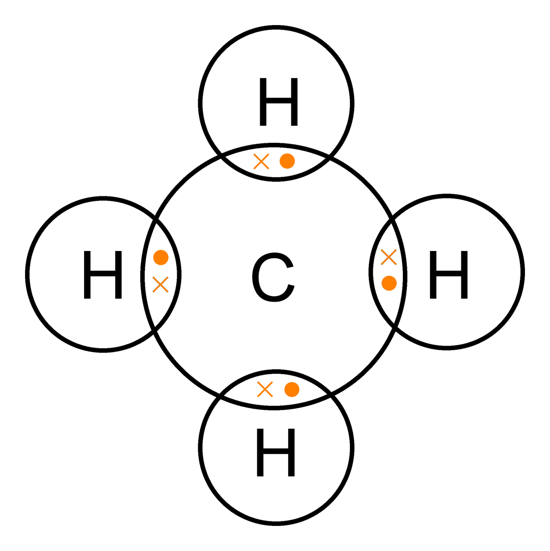 Pusat Sumber Belajar Kimia Ikatan Kovalen