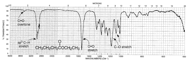 Organic Spectroscopy International Ester Infrared Spectra