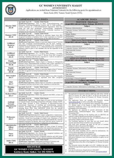 Jobs in GC Women University Sialkot Jobs 2017