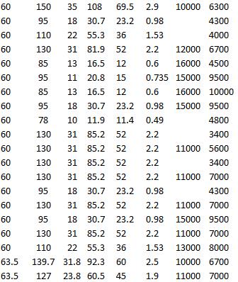 SKF 61912, SKF 6012-RZ, SKF 61812-2RS1, SKF 6312-2RS1, SKF 6312-2Z, SKF 6312-RS1, SKF 6312-Z, SKF 6012-RS1