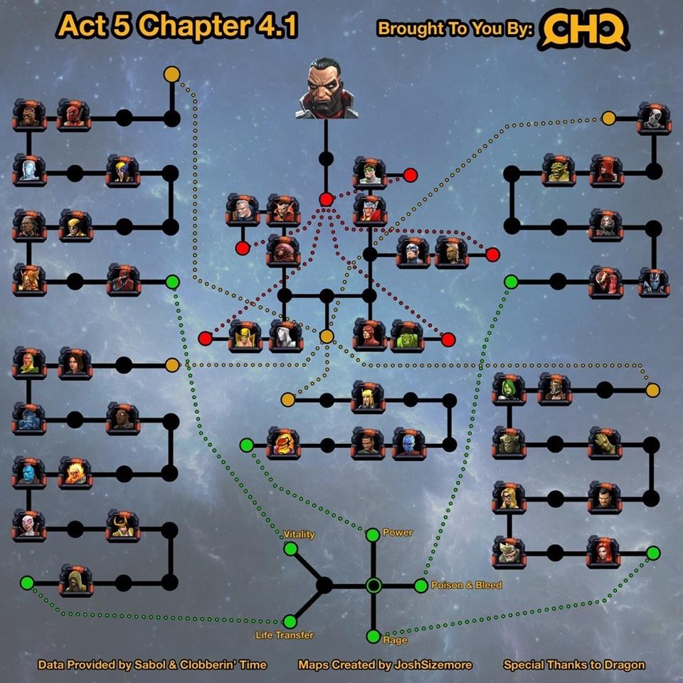 MCOC GUIDE   Best contest of champions fan site Act 5 Chapter 4 2 Easy Path
