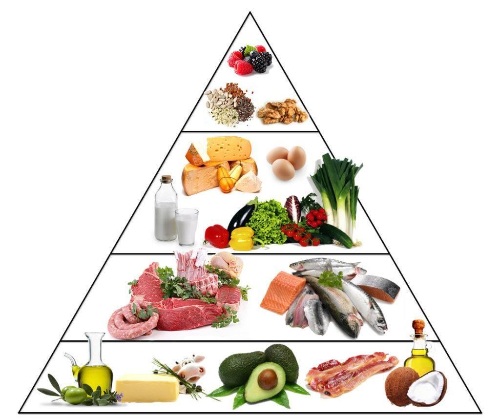 jejum dieta chetogenica intermittente