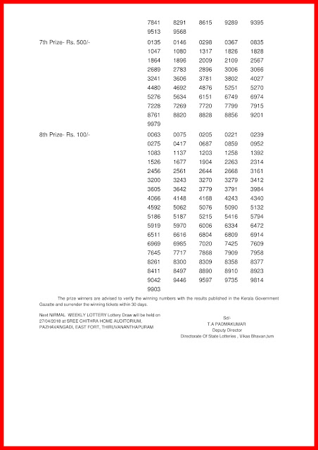 Kerala Lottery 20.04.2018 Nirmal NR-65 Lottery Results Official PDF keralalottery.info-page-002