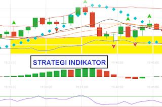 strategi profit trading forex binary paling akurat