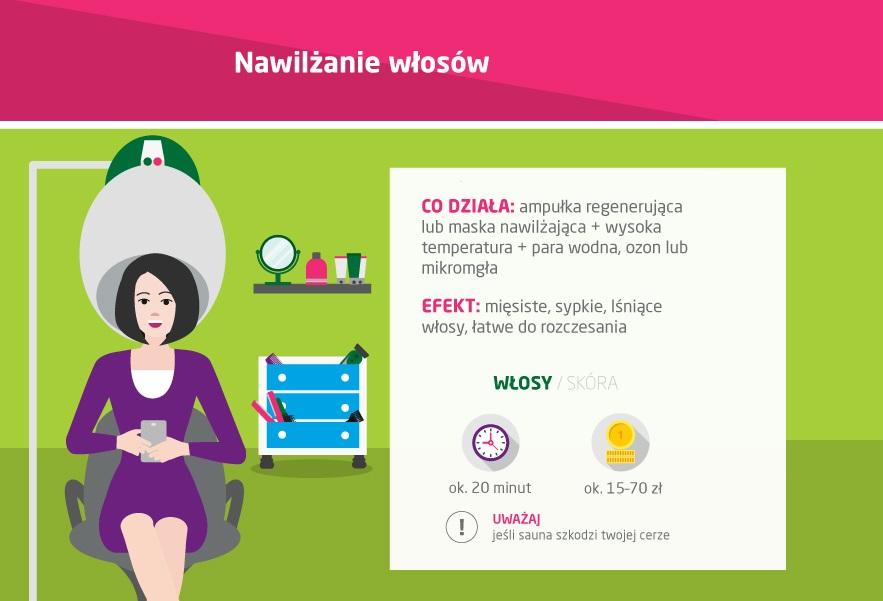 https://www.vivus.pl/moje-finanse/jest-okazja-jest-pozyczka/ile-kosztuje-zabieg-keratynowy-i-inne-sposoby-na-piekne-wlosy/