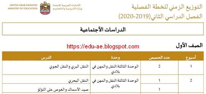 الخطة الفصلية لمادة الاجتماعيات والتربية الوطنية الفصل الدراسي الثاني2020 لجميع الصفوف