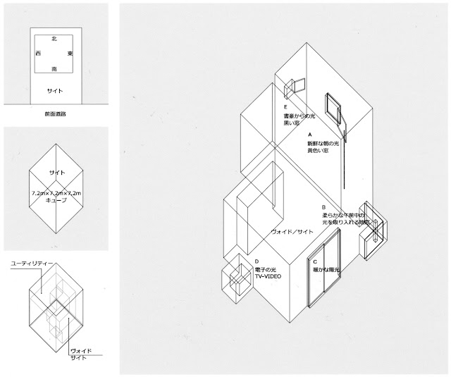 立方体と光がつくるニュートラルな住まい 空間の構成