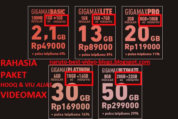 Cara Mengubah Paket Videomax Menjadi Paket Internet Biasa Pada