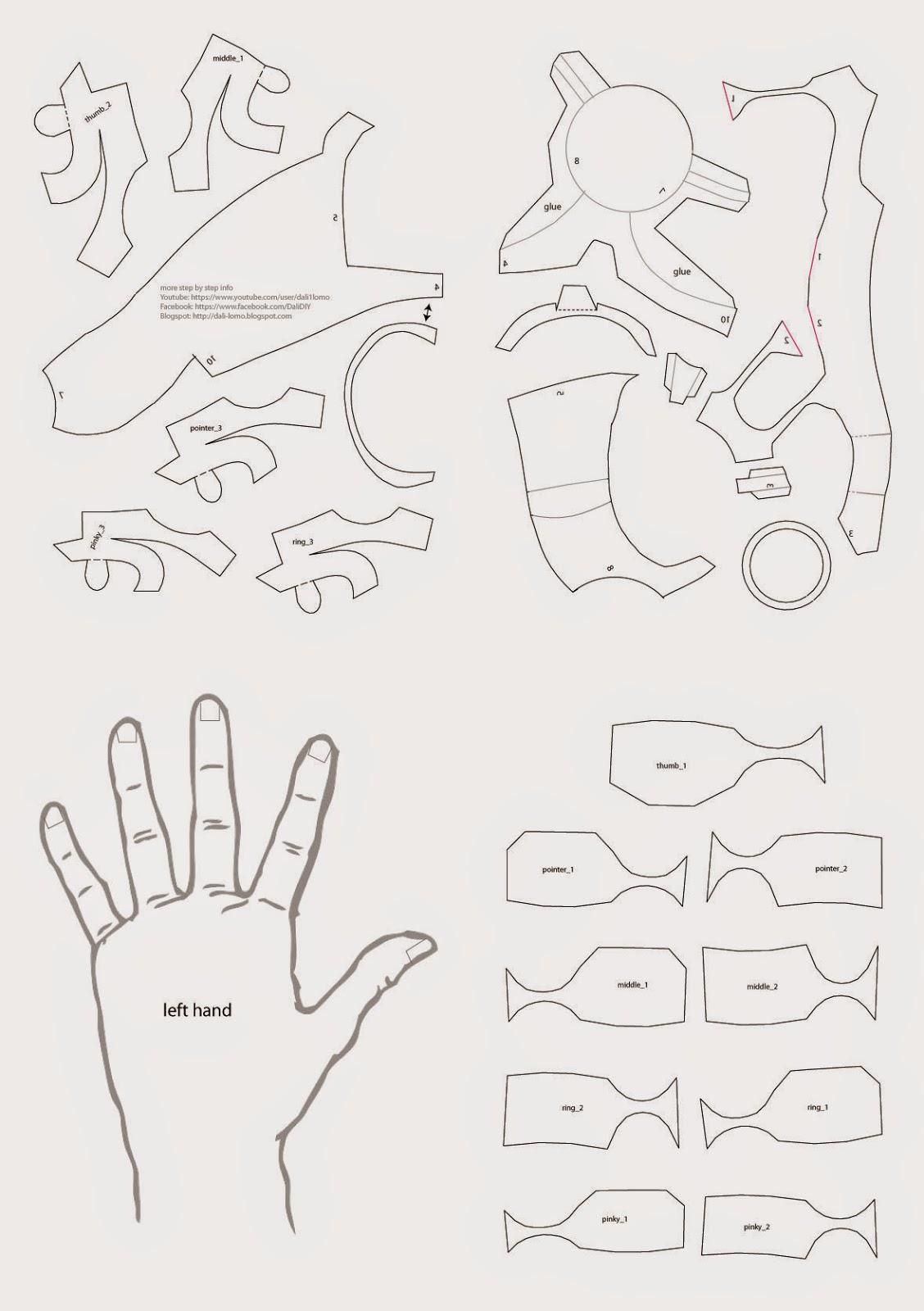Iron Man Finger Template