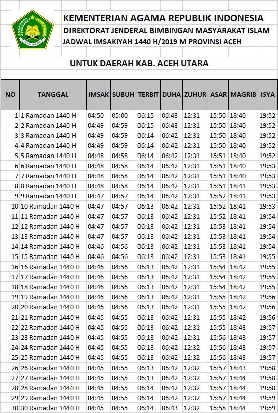 Jadwal Sholat dan Imsakiyah Aceh Utara Kabupaten-Ramadhan 2019-Waktu Maghrib, Waktu Imsak, dan Waktu Shubuh di Wilayah Kabupaten Aceh Utara dan Sekitarnya-Bulan Puasa 2019-1440 Hijriyah.