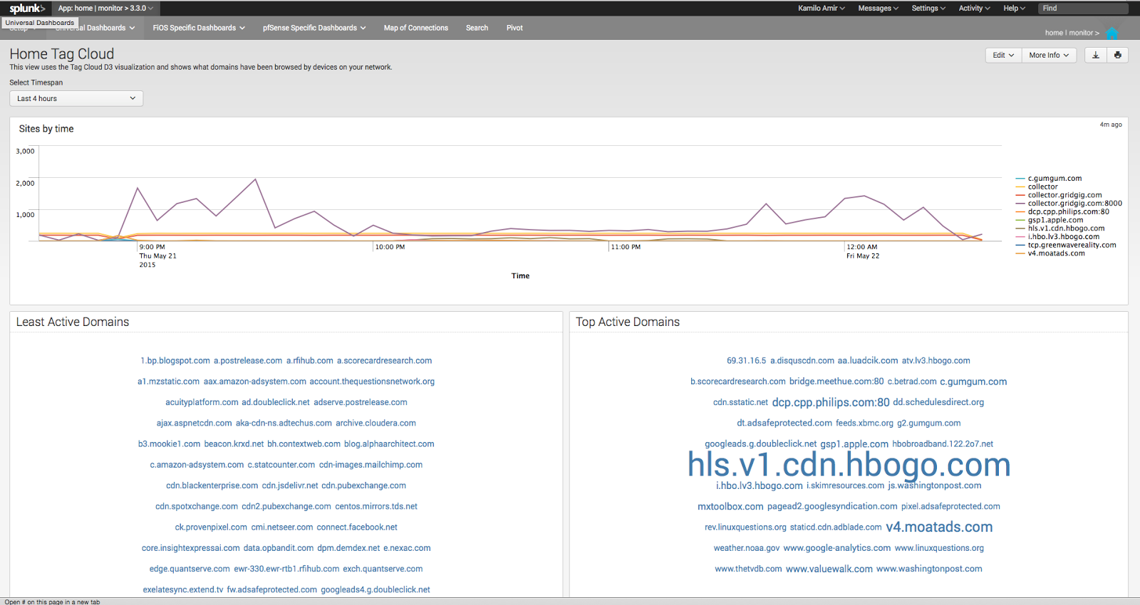 Splunk Apps by Kam: New home | monitor > 4 0 Released