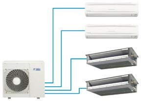 Phoenix Split Unit Air Conditioning System