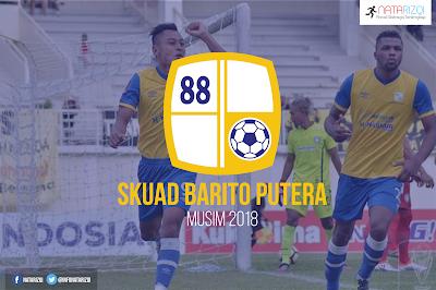Daftar pemain Barito Putera 2018