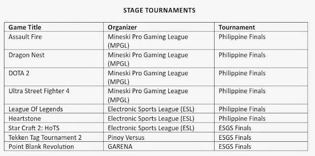ESGS 2014 List of Tournaments