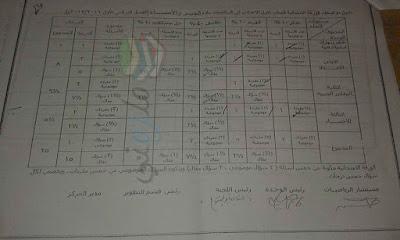 مواصفات الورقة الامتحانية للصف الأول الاعدادي الترم الأول 2017