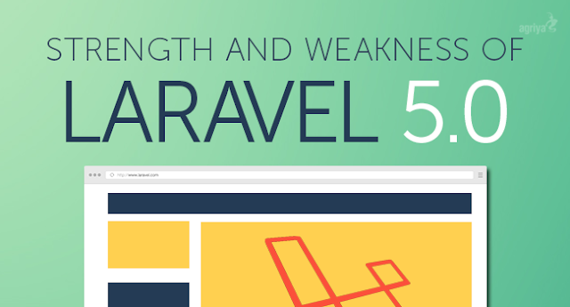 blog post banner for laravel 5.0