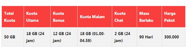 Paket Internet SmartFren Volume Based Connex EVO Terbaru 2019 1