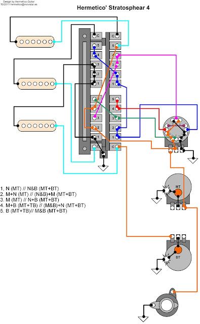 Hermetico Guitar: Wiring Diagram: Hermetico's Stratosphear