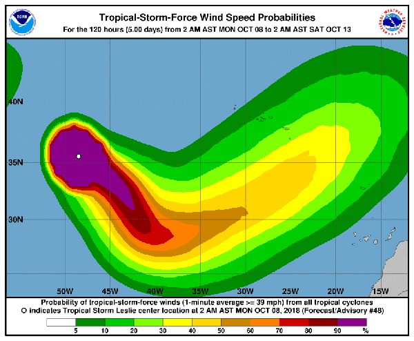 Seguimiento huracán Leslie, Canarias