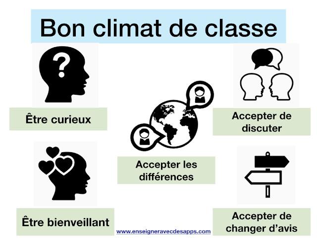 Un bon climat de classe (Keynote)