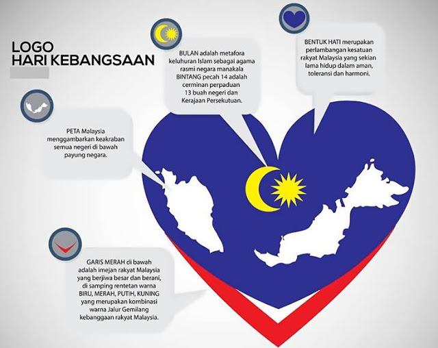 Logo Hari Kemerdekaan Malaysia 2016