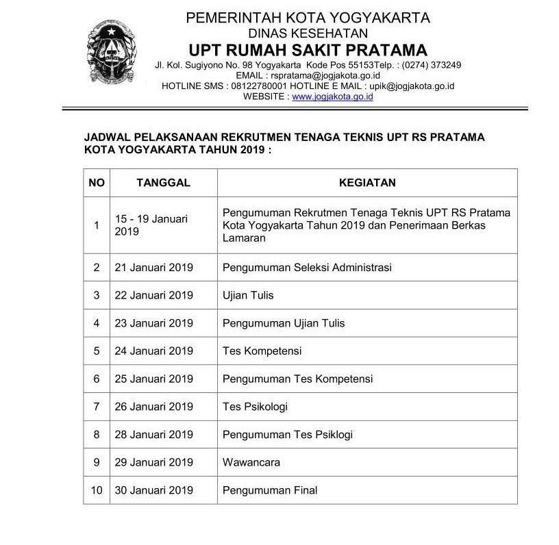 Lowongan Kerja Lowongan Kerja Rs Pratama Yogyakarta 2019