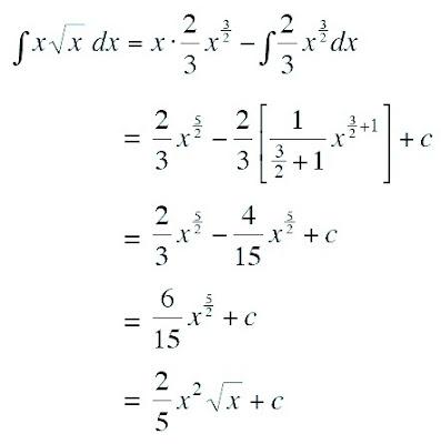 Dari kalkulus yakni limit fungsi, diferensial fungsi dan integral fungsi. Contoh Soal Rumus Integral Kalkulus Integral Tak Tentu Tertentu Pengertian Substitusi Parsial Penggunaan Pembahasan Fungsi Aljabar Luas Volume Benda Putar Matematika