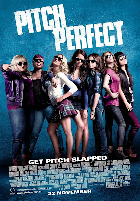 Pitch Perfect 2012 Dual Audio ORG 720p BRRip 600Mb HEVC x265