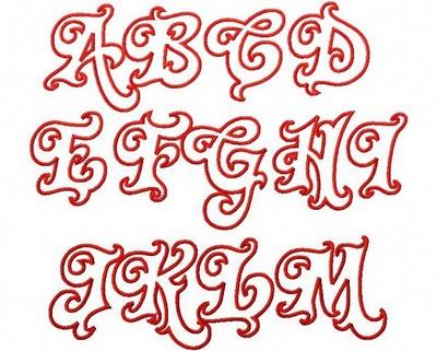 top graffiti art: Graffiti Alphabet Letter A to Z Simple Design