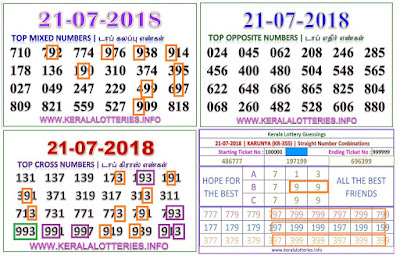 KARUNYA KR-355 abc numbers kerala lottery guessing by keralalotteries ON 21-07-2018