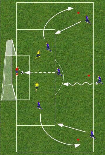 Cara Latihan Bola : latihan, Latihan, Sepak, Bola:, Bertahan, Serangan, Balik
