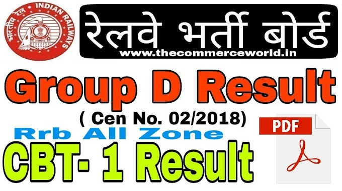 Railway Group D Result 2019 - RRB All Zone Score Card & Cut Off