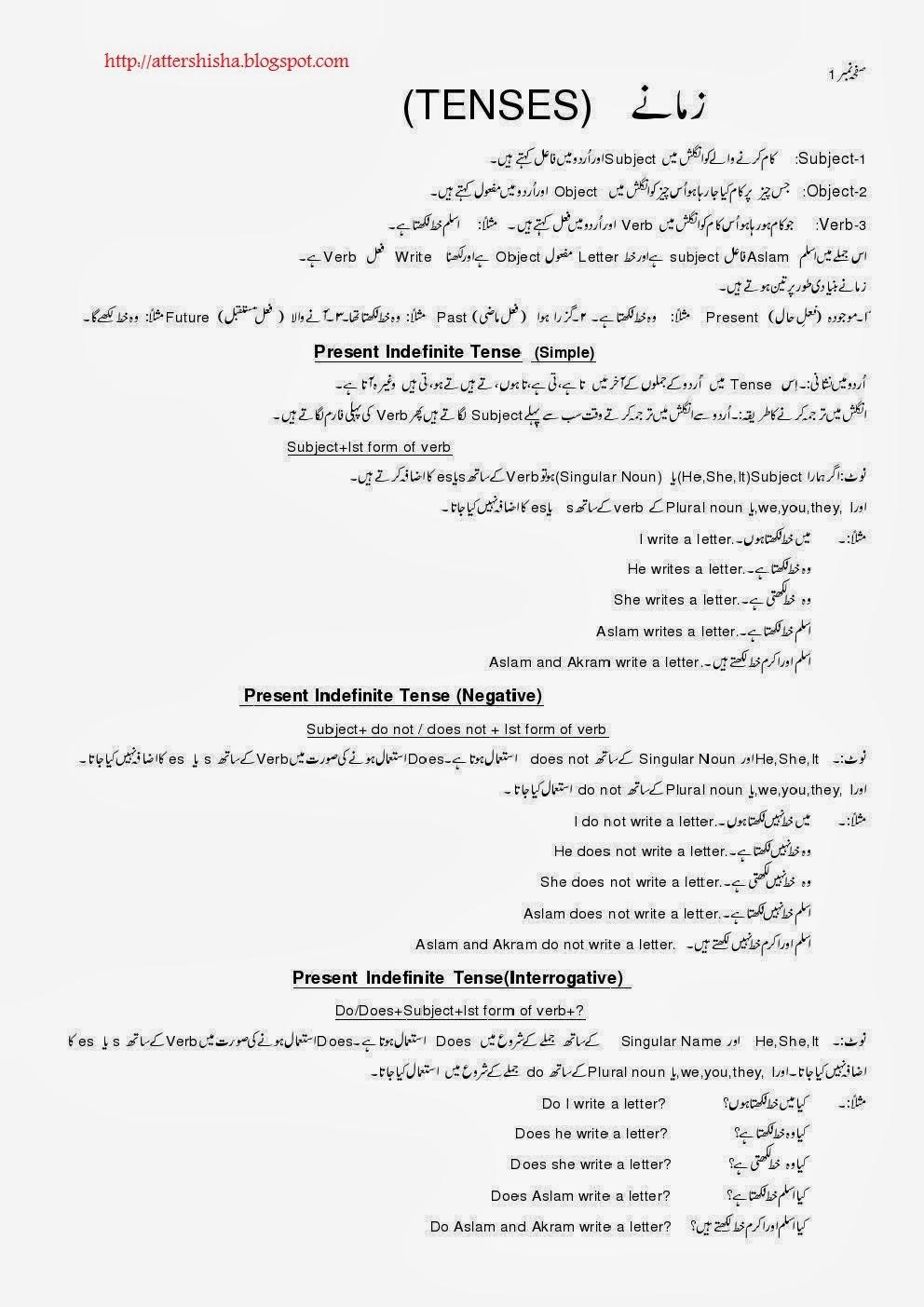 Tenses in urdu video