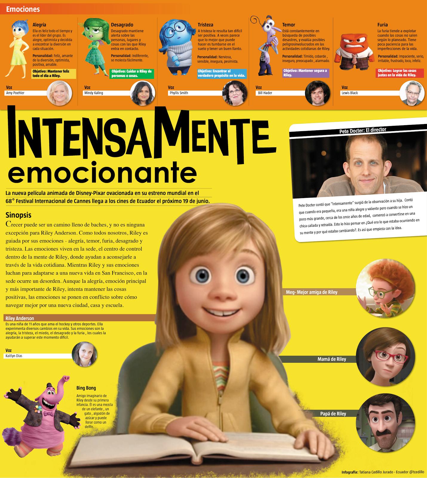 40 Ar Cine Ideas Spanish Movies Spanish Class Ap Spanish