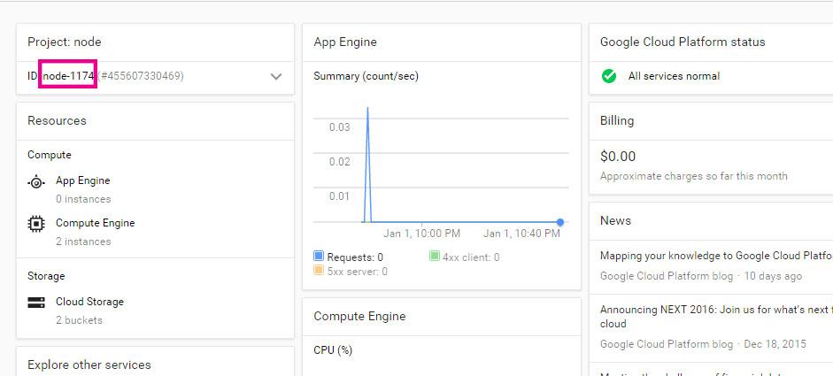 6 Steps To Deploy NodeJS Application To Google App Engine