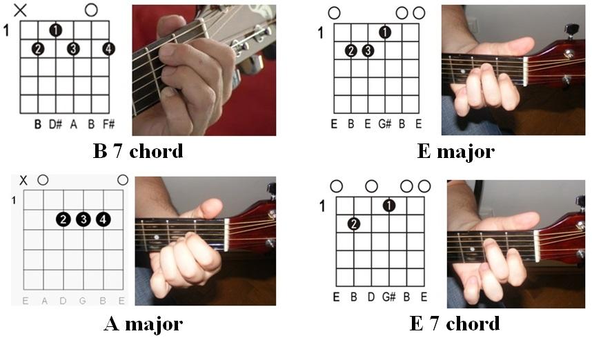 Harmonica harmonica tabs johnny cash : Guitar : johnny cash guitar tabs Johnny Cash Guitar Tabs also ...