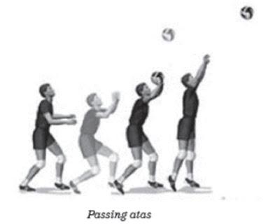 Passing atas permainan bola voli - berbagaireviews.com