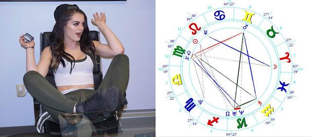 Saraya-Jade Bevis aka Paige birth chart zodiac