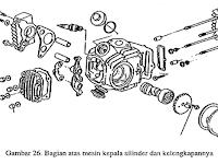 Cara Service Motor Silinder 4 Tak