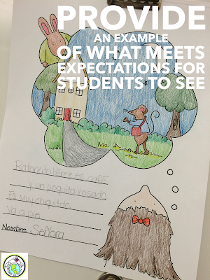 Expectations presented visually for students to support their self reflection