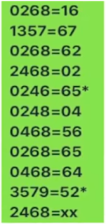 Thai Lottery 3up Straight Steal Guidelines For 16.04.2019