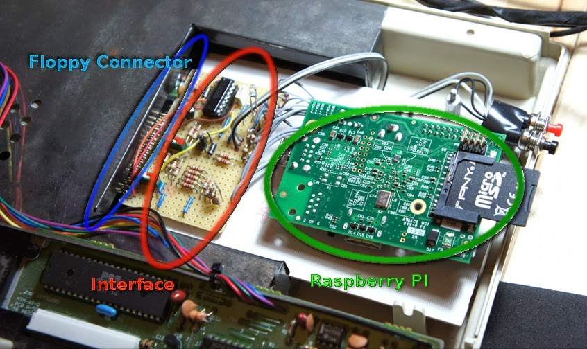 Amiga Rpi Drive How To Use A Raspberry Pi As An Amiga