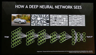 Deep learning en el vehicle intel·ligent